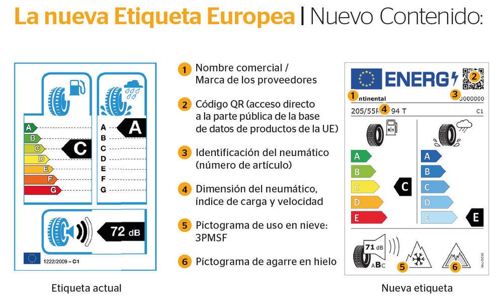 Nueva-Etiquetas-DETALLE.thumb.jpg.7ff20b97fa053f07957e959731991bf3.jpg